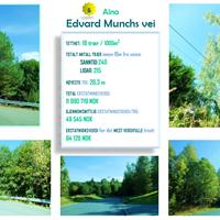 Edvard Munchs vei